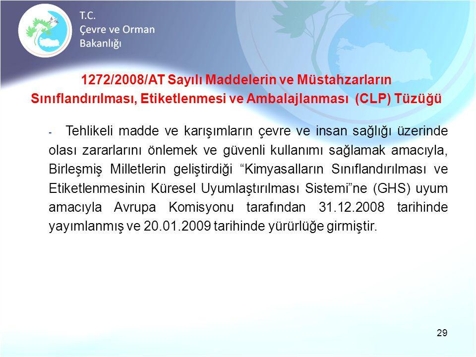 1272/2008/AT Sayılı Maddelerin ve Müstahzarların