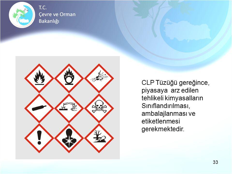 CLP Tüzüğü gereğince, piyasaya arz edilen tehlikeli kimyasalların