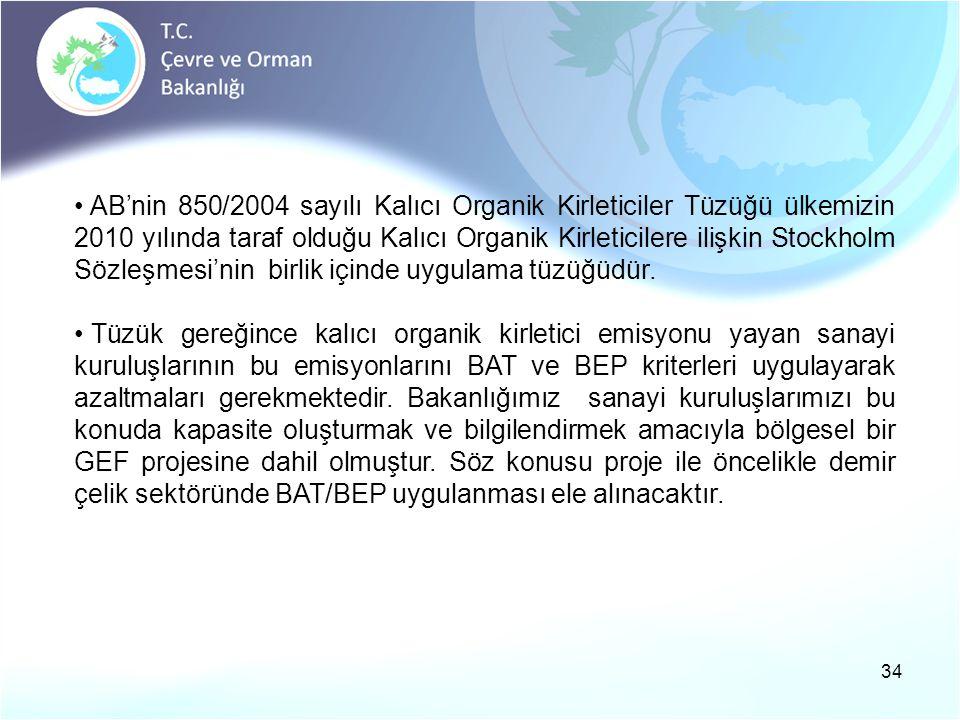 AB'nin 850/2004 sayılı Kalıcı Organik Kirleticiler Tüzüğü ülkemizin 2010 yılında taraf olduğu Kalıcı Organik Kirleticilere ilişkin Stockholm Sözleşmesi'nin birlik içinde uygulama tüzüğüdür.