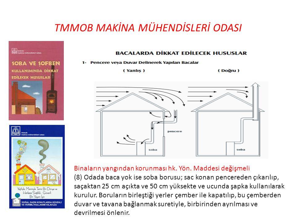 TMMOB MAKİNA MÜHENDİSLERİ ODASI