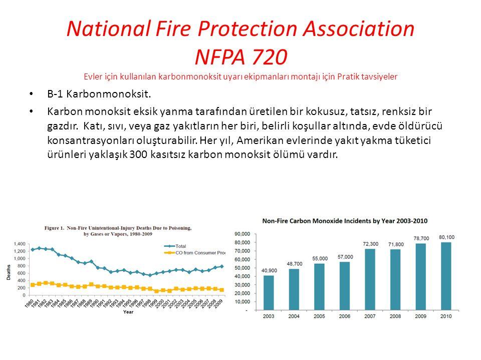 National Fire Protection Association NFPA 720 Evler için kullanılan karbonmonoksit uyarı ekipmanları montajı için Pratik tavsiyeler