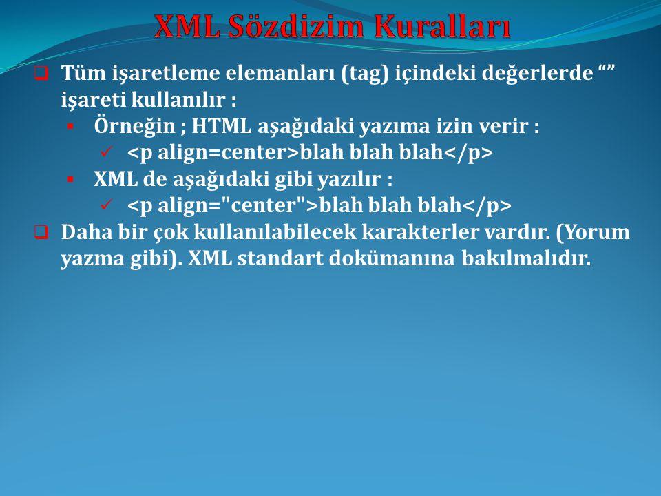 XML Sözdizim Kuralları