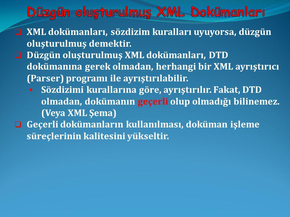 Düzgün oluşturulmuş XML Dokümanları