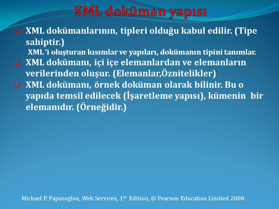 XML doküman yapısı XML dokümanlarının, tipleri olduğu kabul edilir. (Tipe sahiptir.)