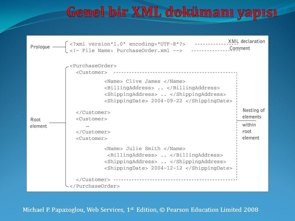Genel bir XML dokümanı yapısı