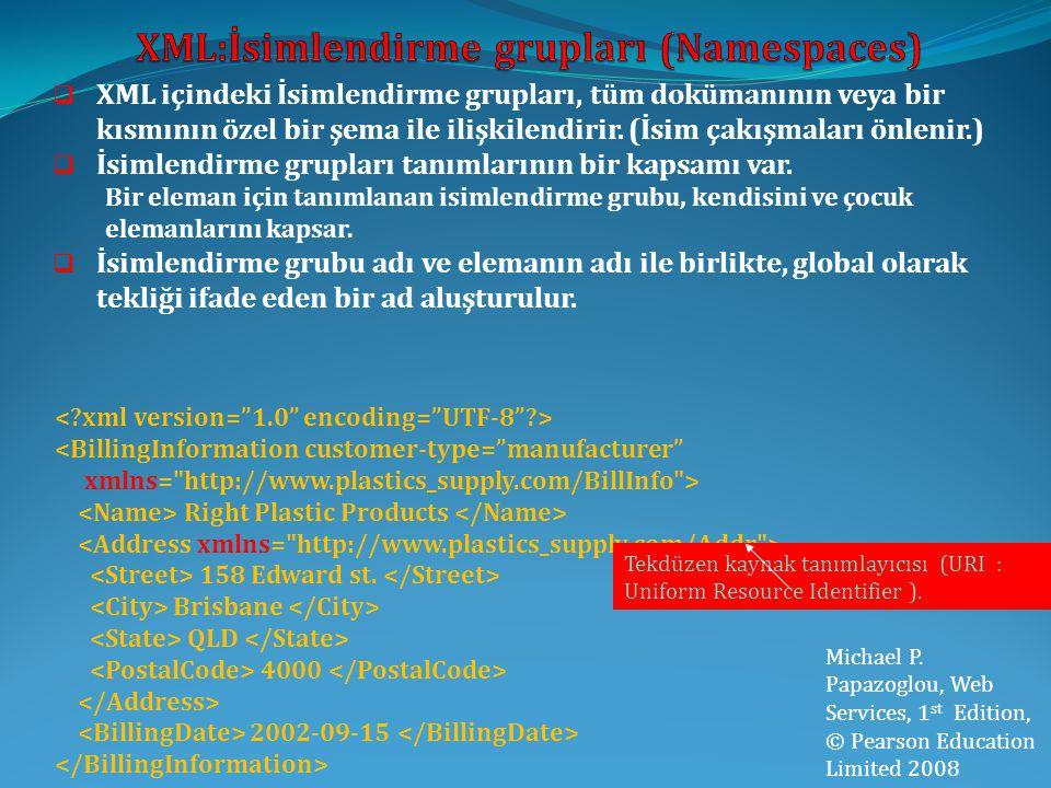 XML:İsimlendirme grupları (Namespaces)