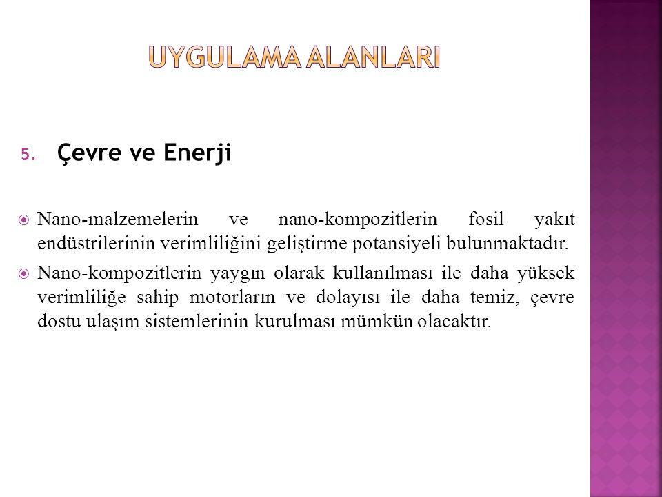 UYGULAMA ALANLARI Çevre ve Enerji