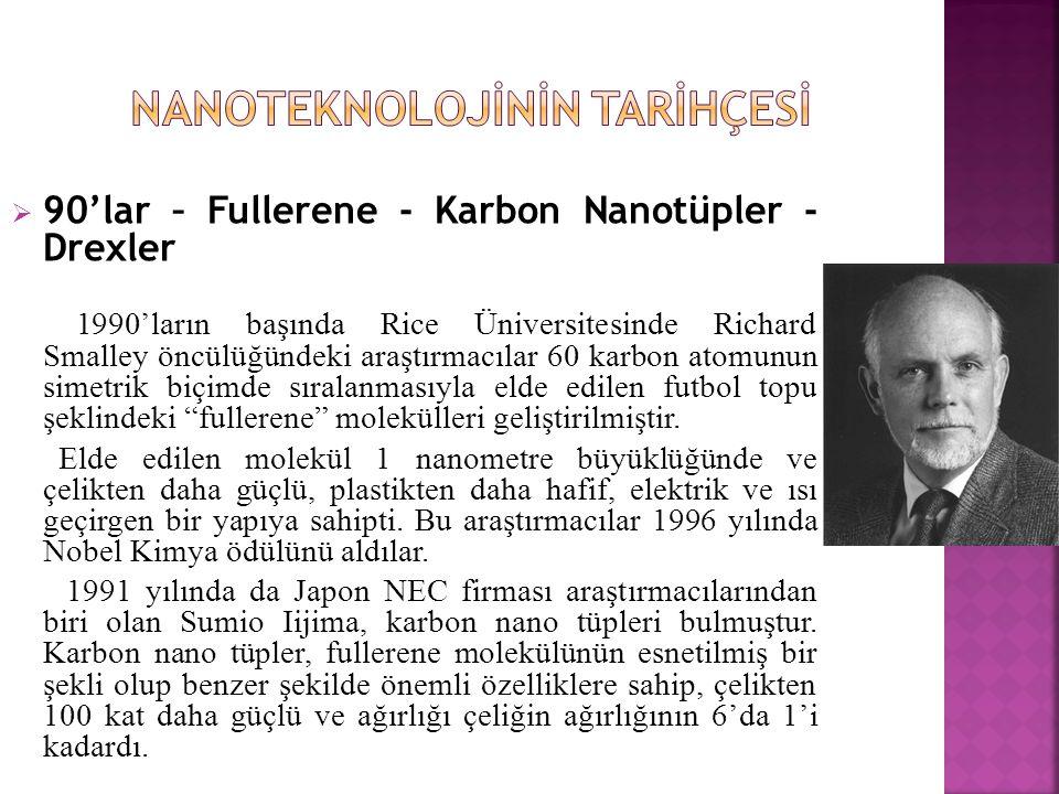 Nanoteknolojİnİn Tarİhçesİ