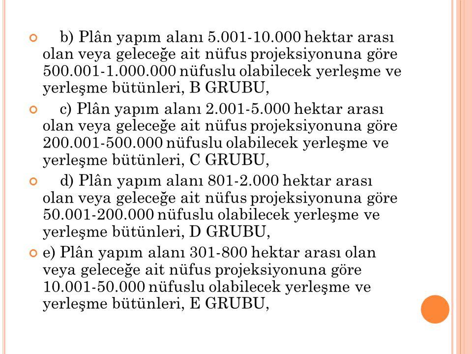 b) Plân yapım alanı 5.001-10.000 hektar arası olan veya geleceğe ait nüfus projeksiyonuna göre 500.001-1.000.000 nüfuslu olabilecek yerleşme ve yerleşme bütünleri, B GRUBU,