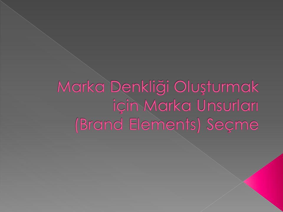 Marka Denkliği Oluşturmak için Marka Unsurları (Brand Elements) Seçme