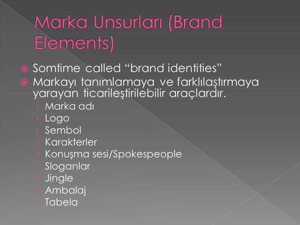 Marka Unsurları (Brand Elements)