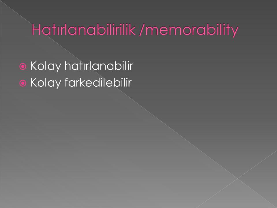 Hatırlanabilirilik /memorability
