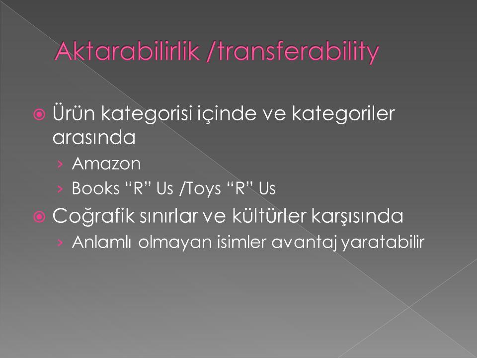 Aktarabilirlik /transferability