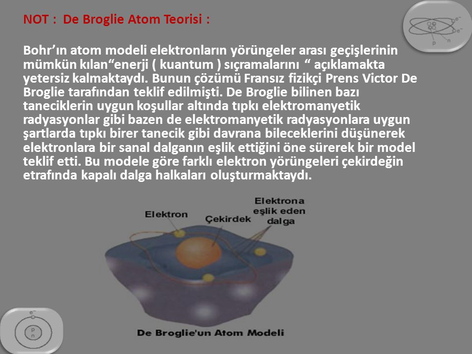 NOT : De Broglie Atom Teorisi :