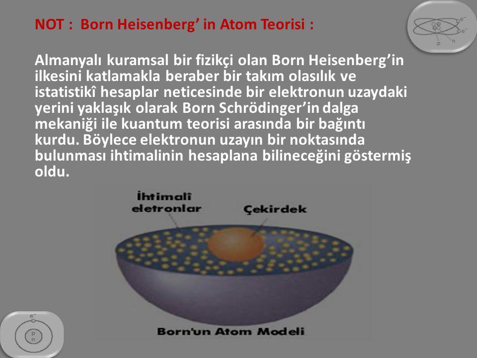 NOT : Born Heisenberg' in Atom Teorisi :