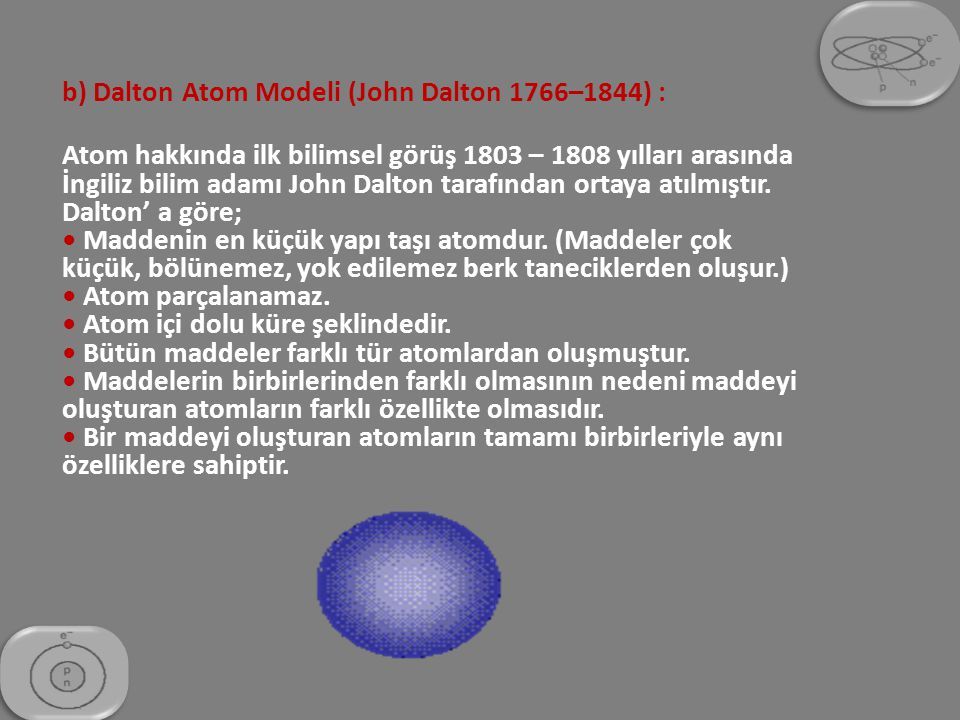 b) Dalton Atom Modeli (John Dalton 1766–1844) :
