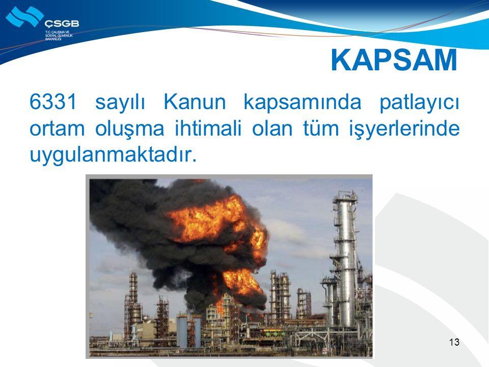 KAPSAM 6331 sayılı Kanun kapsamında patlayıcı ortam oluşma ihtimali olan tüm işyerlerinde uygulanmaktadır.