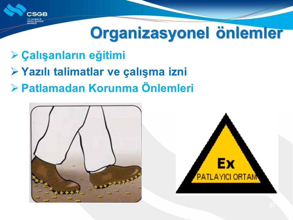 Organizasyonel önlemler