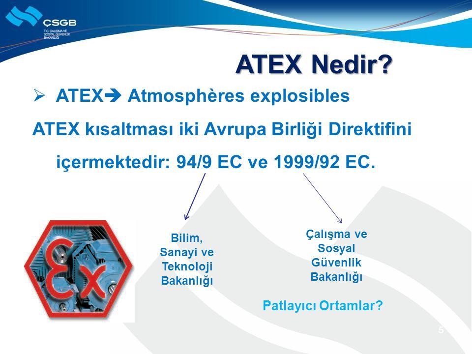 ATEX Nedir ATEX Atmosphères explosibles