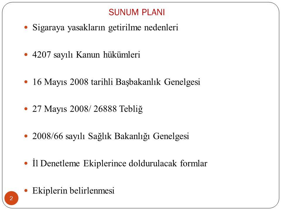 SUNUM PLANI Sigaraya yasakların getirilme nedenleri. 4207 sayılı Kanun hükümleri. 16 Mayıs 2008 tarihli Başbakanlık Genelgesi.