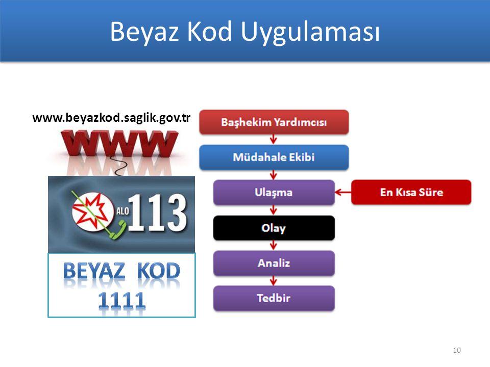 Beyaz Kod Uygulaması www.beyazkod.saglik.gov.tr BEYAZ KOD 1111