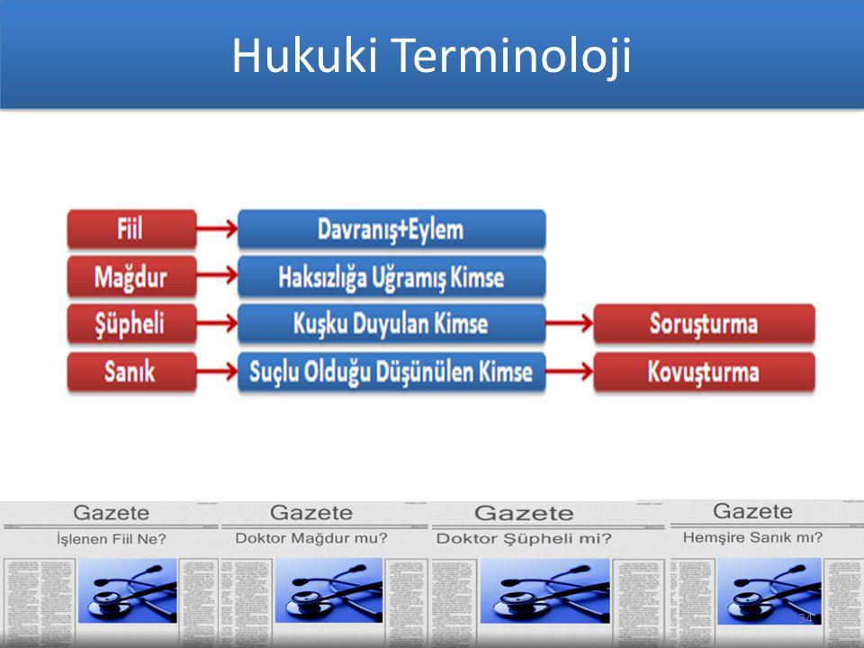 Hukuki Terminoloji