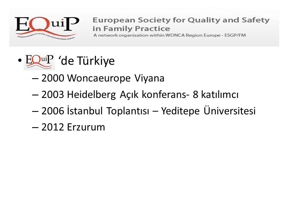 'de Türkiye 2000 Woncaeurope Viyana