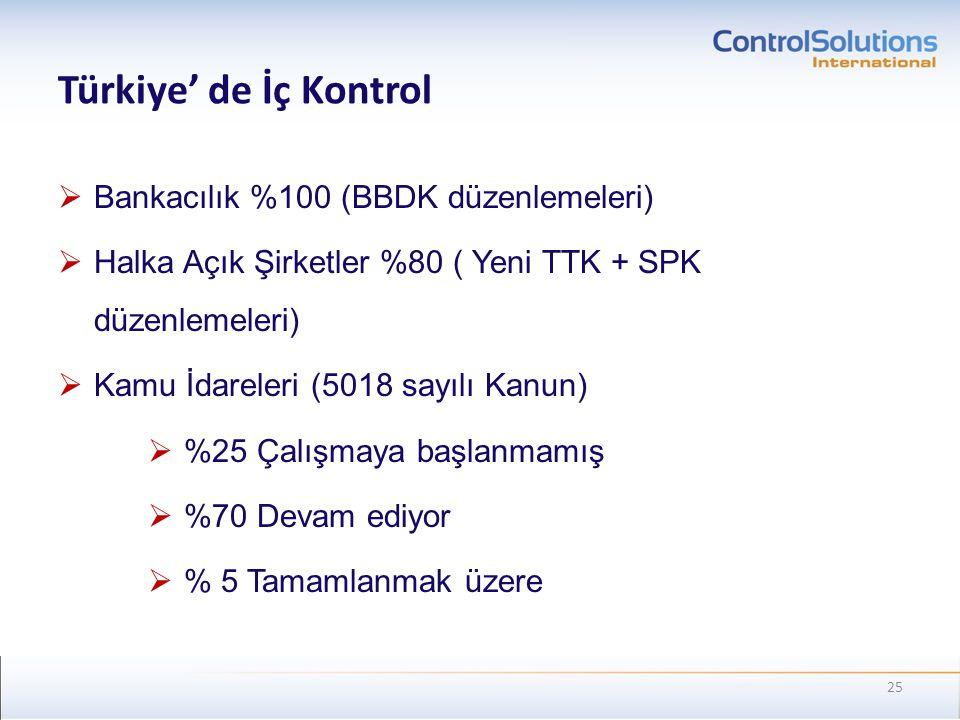Türkiye' de İç Kontrol Bankacılık %100 (BBDK düzenlemeleri)