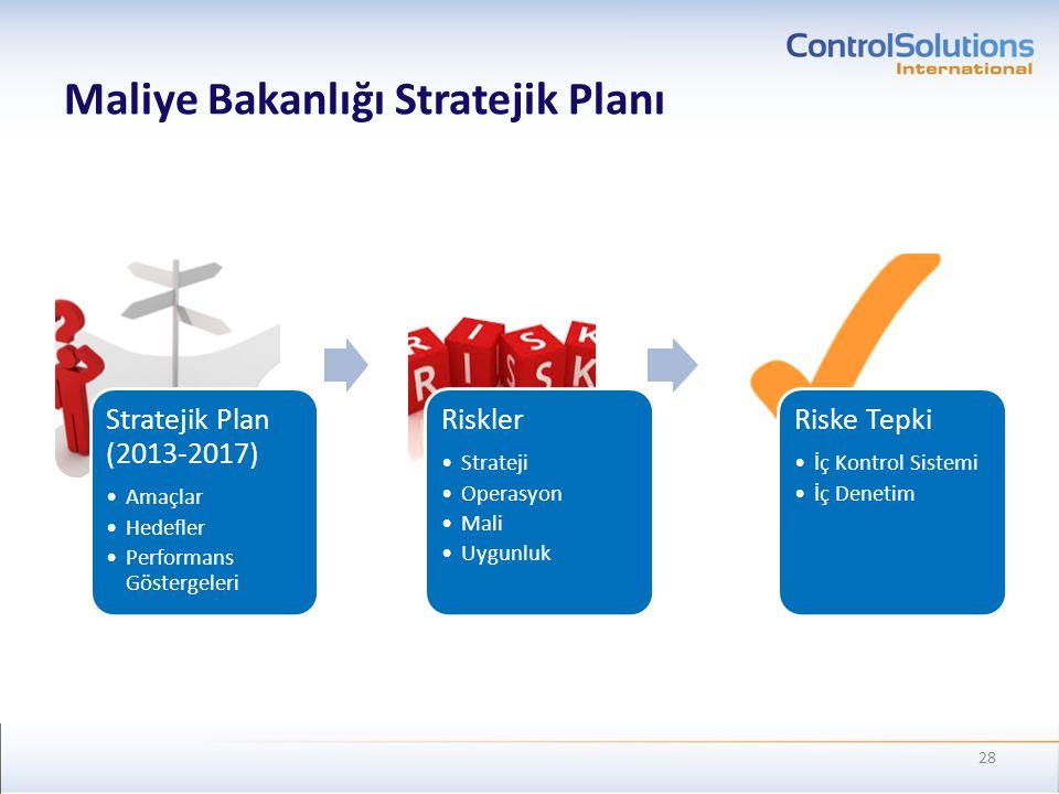 Maliye Bakanlığı Stratejik Planı