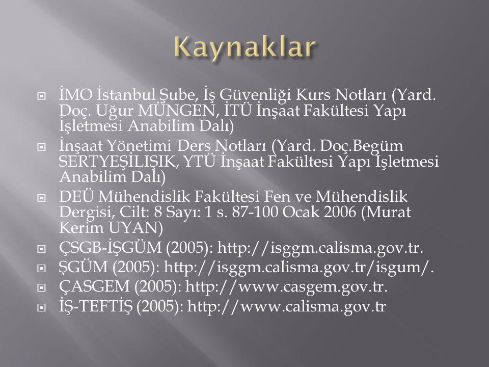 Kaynaklar İMO İstanbul Şube, İş Güvenliği Kurs Notları (Yard. Doç. Uğur MÜNGEN, İTÜ İnşaat Fakültesi Yapı İşletmesi Anabilim Dalı)