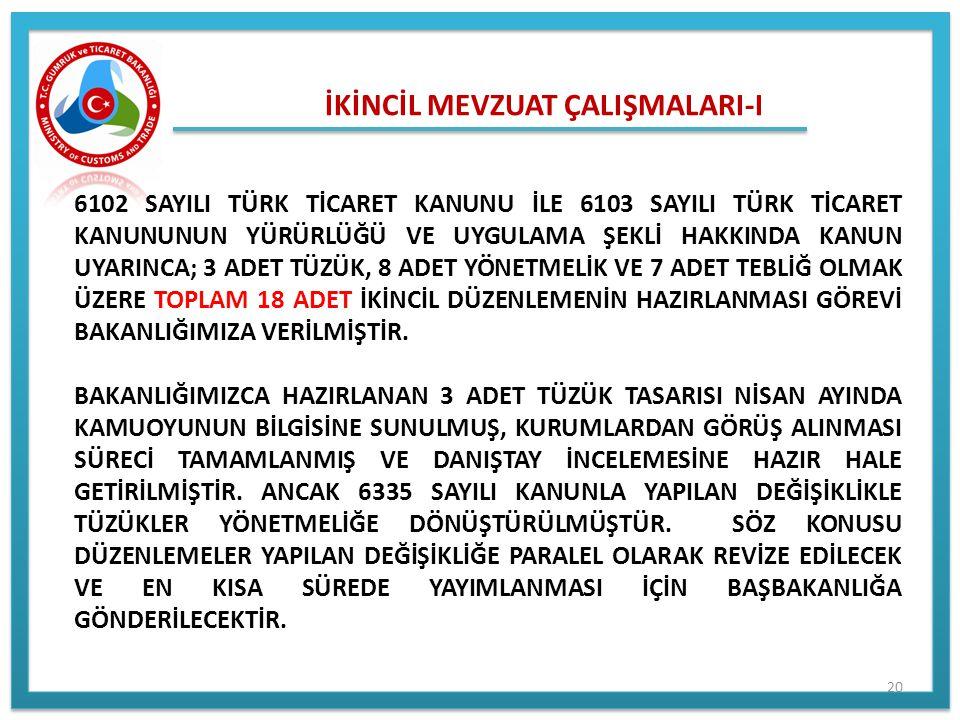 İKİNCİL MEVZUAT ÇALIŞMALARI-I