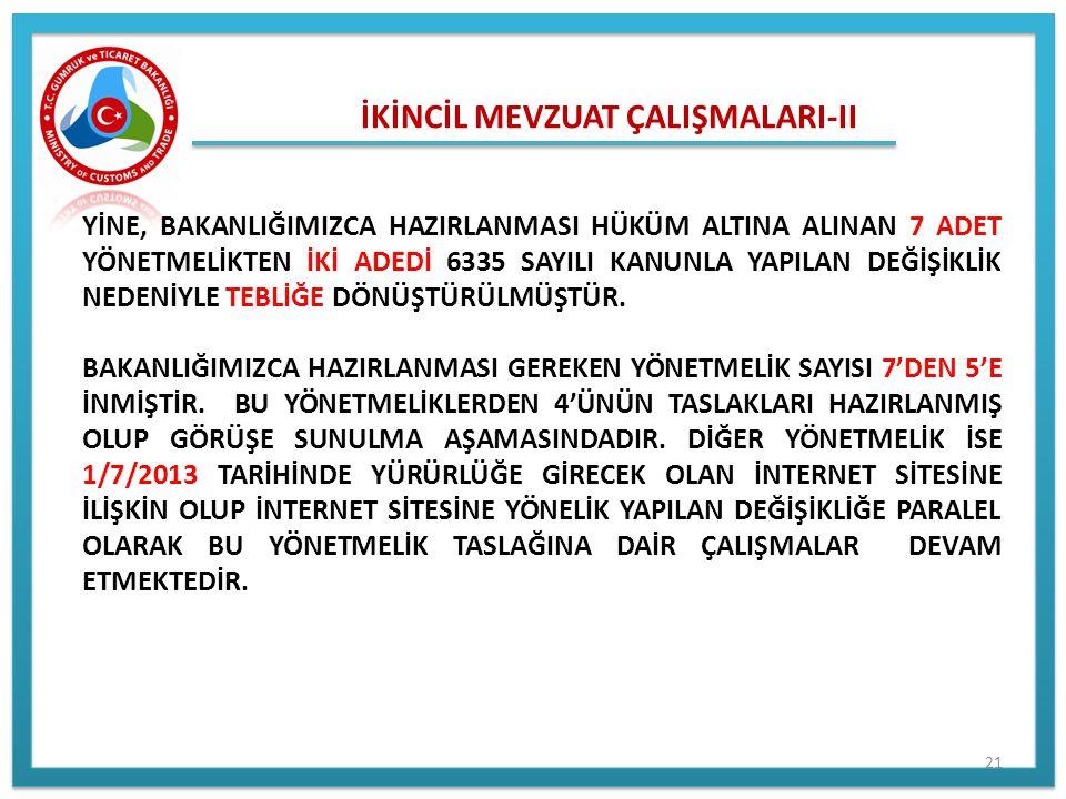 İKİNCİL MEVZUAT ÇALIŞMALARI-II