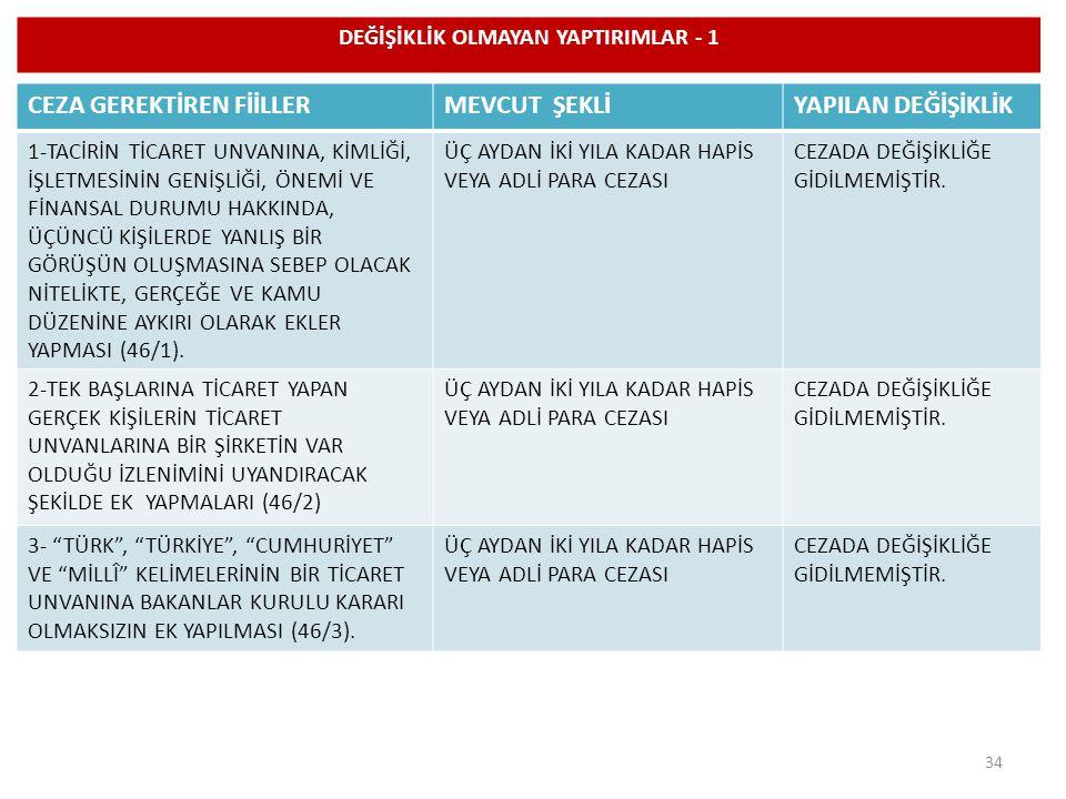 DEĞİŞİKLİK OLMAYAN YAPTIRIMLAR - 1