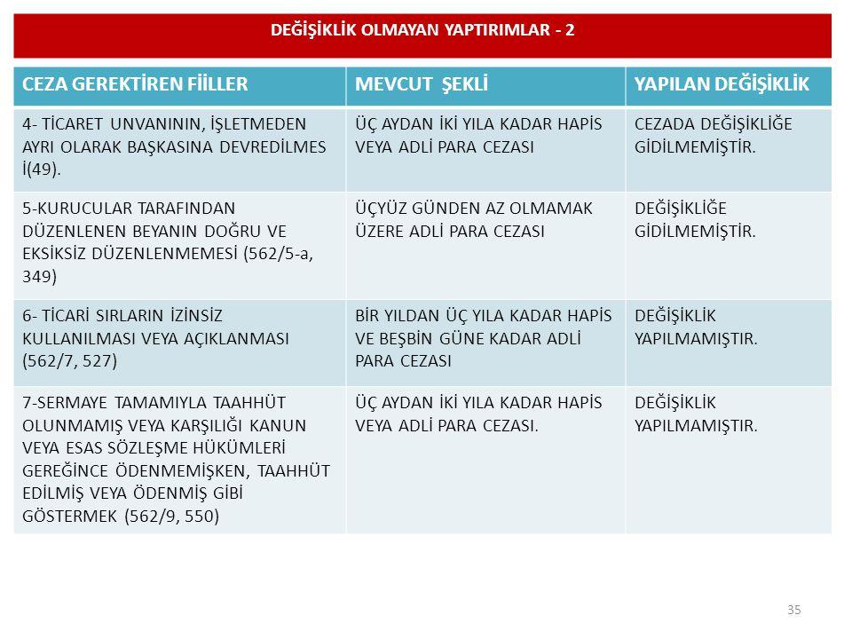DEĞİŞİKLİK OLMAYAN YAPTIRIMLAR - 2