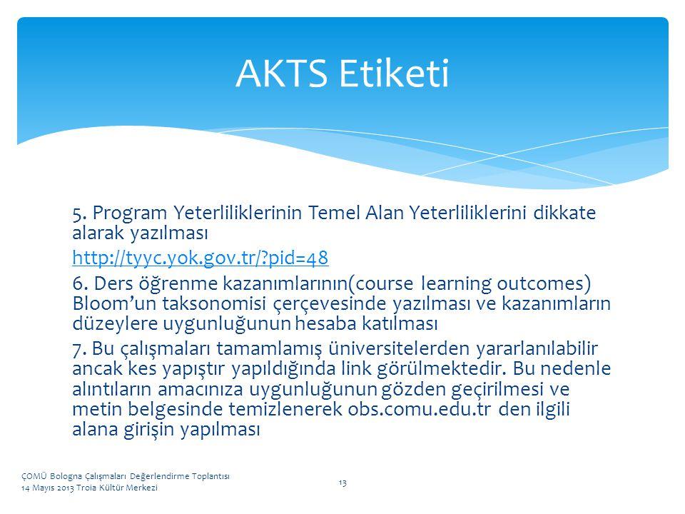 AKTS Etiketi
