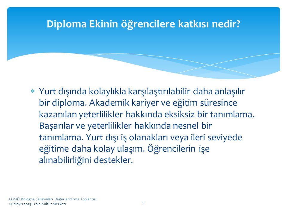 Diploma Ekinin öğrencilere katkısı nedir