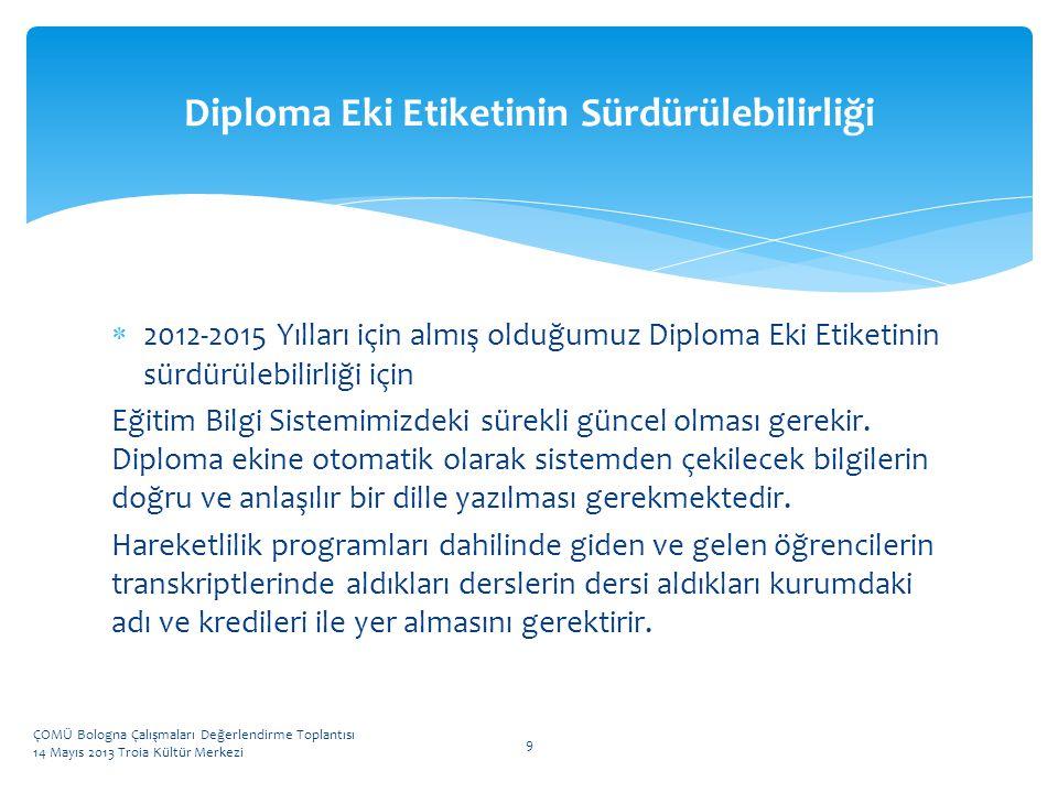 Diploma Eki Etiketinin Sürdürülebilirliği