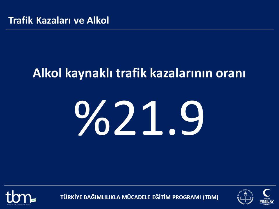 %21.9 Alkol kaynaklı trafik kazalarının oranı Trafik Kazaları ve Alkol