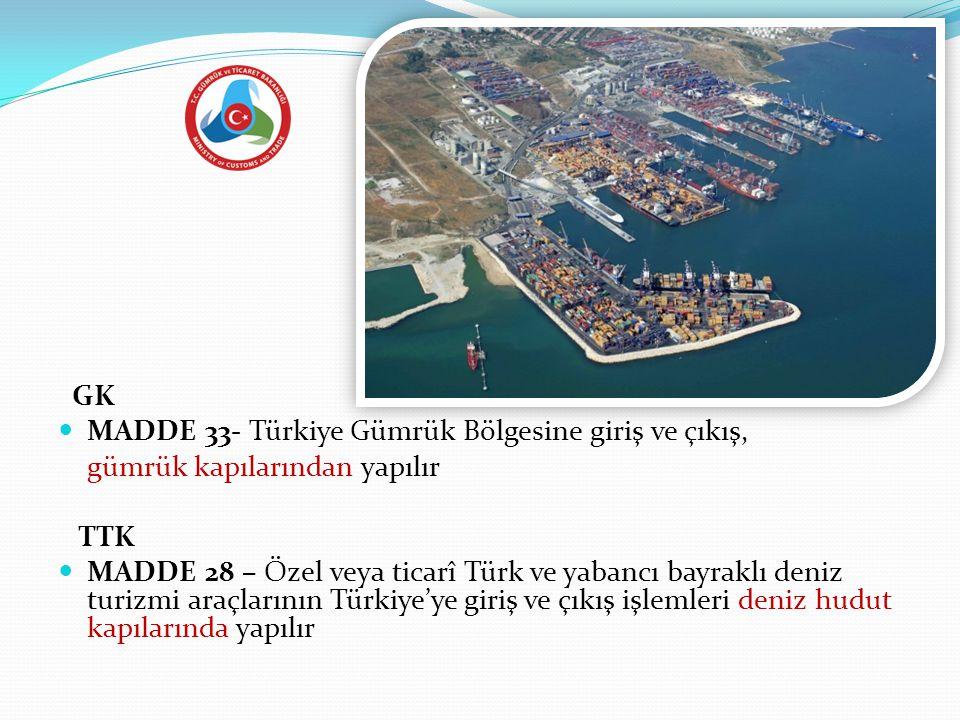 GK MADDE 33- Türkiye Gümrük Bölgesine giriş ve çıkış, gümrük kapılarından yapılır. TTK.