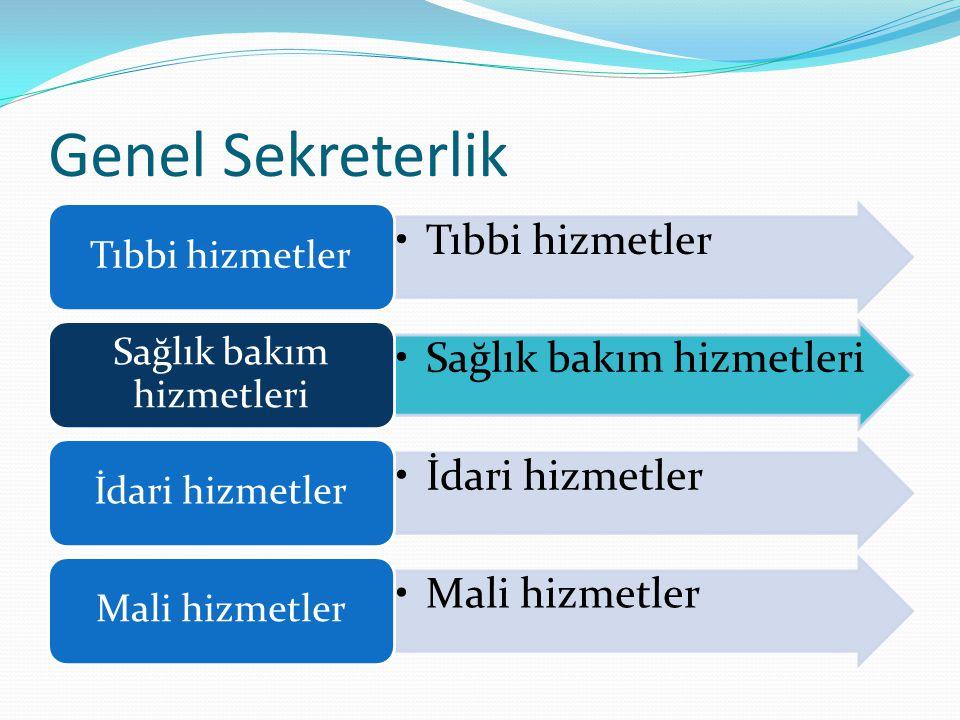 Genel Sekreterlik Tıbbi hizmetler Sağlık bakım hizmetleri