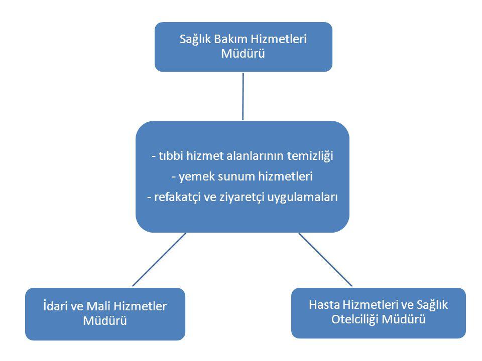 - tıbbi hizmet alanlarının temizliği - yemek sunum hizmetleri