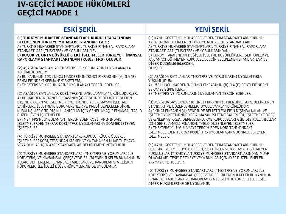 ESKİ ŞEKİL YENİ ŞEKİL IV-GEÇİCİ MADDE HÜKÜMLERİ GEÇİCİ MADDE 1
