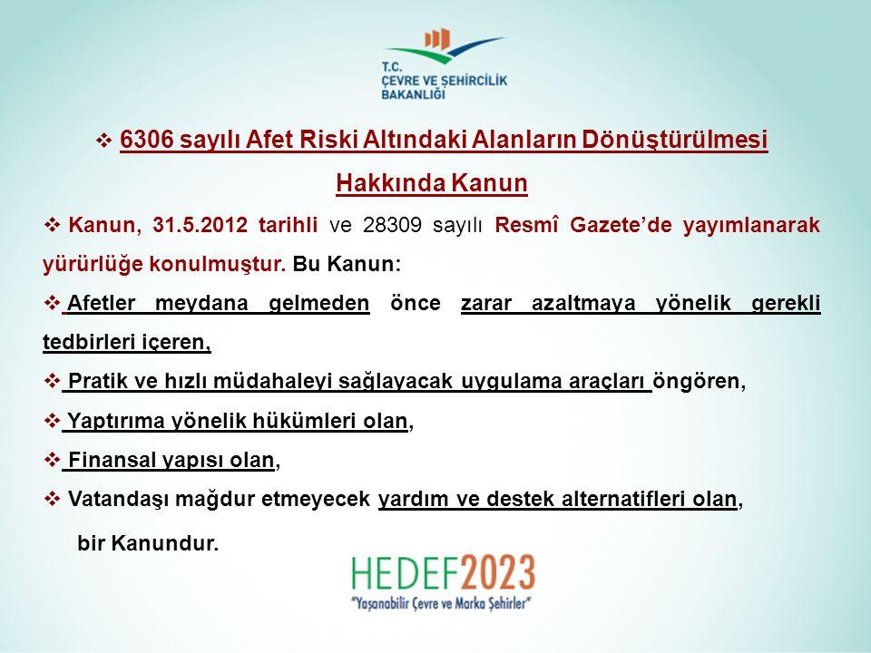 6306 sayılı Afet Riski Altındaki Alanların Dönüştürülmesi Hakkında Kanun