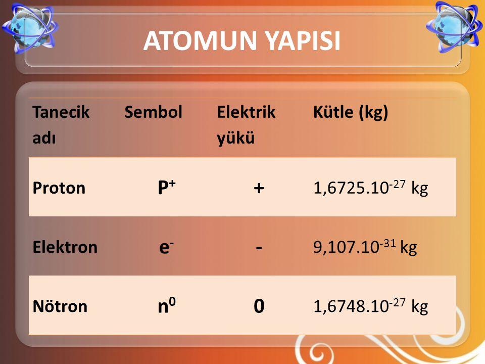 ATOMUN YAPISI P+ + e- - n0 Tanecik adı Sembol Elektrik yükü Kütle (kg)