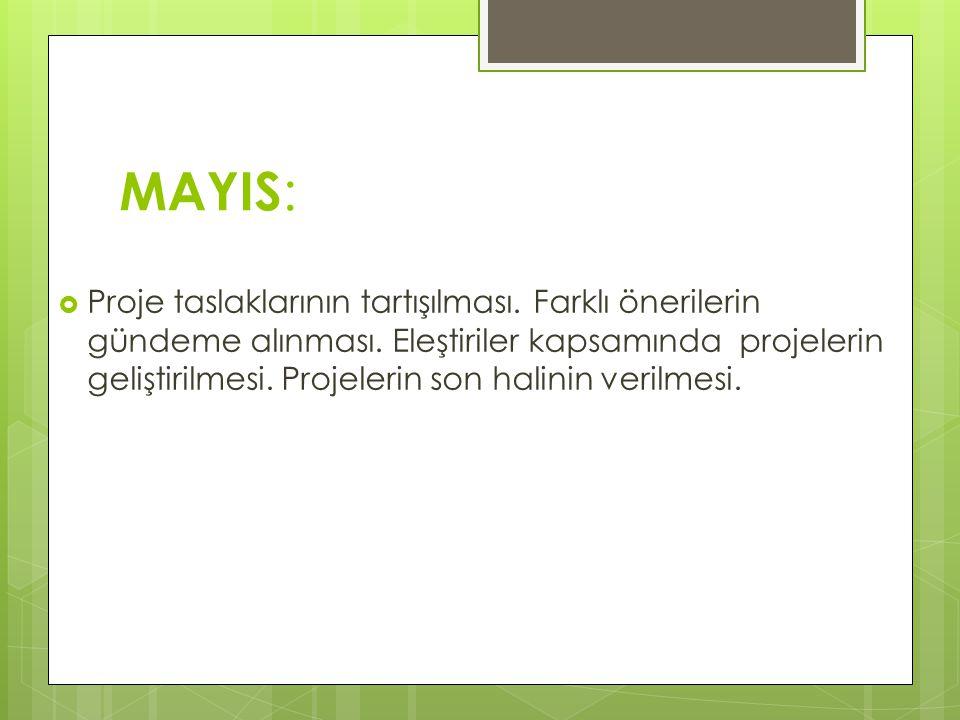 MAYIS: