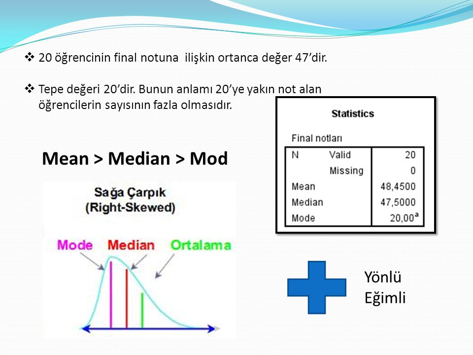 Mean > Median > Mod