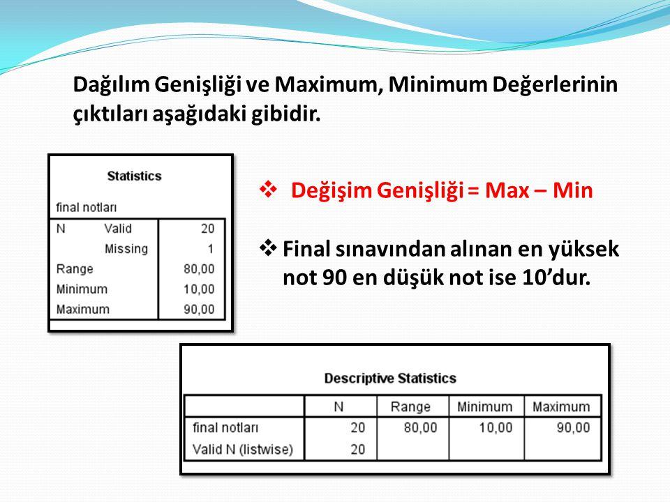 Dağılım Genişliği ve Maximum, Minimum Değerlerinin çıktıları aşağıdaki gibidir.