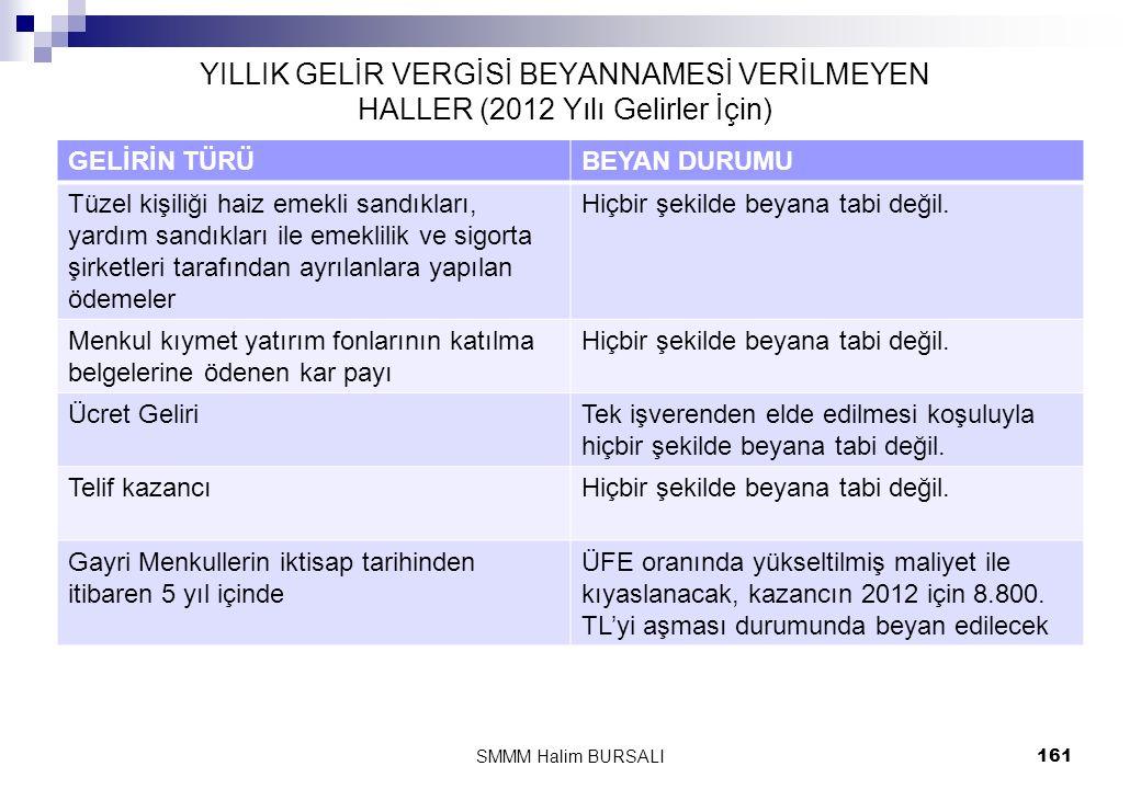 YILLIK GELİR VERGİSİ BEYANNAMESİ VERİLMEYEN HALLER (2012 Yılı Gelirler İçin)