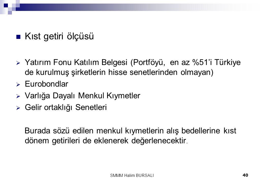 Kıst getiri ölçüsü Yatırım Fonu Katılım Belgesi (Portföyü, en az %51'i Türkiye de kurulmuş şirketlerin hisse senetlerinden olmayan)