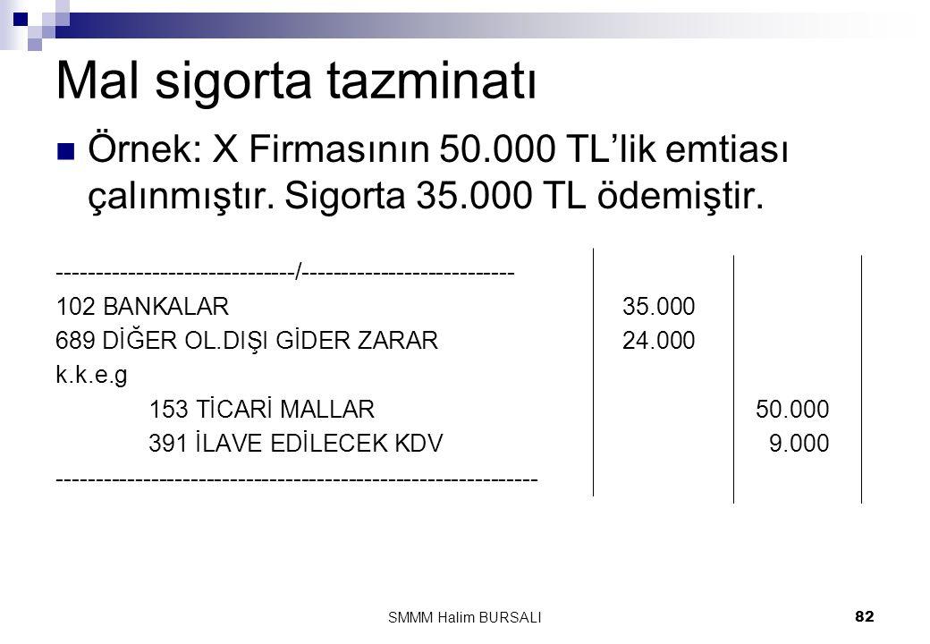 Mal sigorta tazminatı Örnek: X Firmasının 50.000 TL'lik emtiası çalınmıştır. Sigorta 35.000 TL ödemiştir.